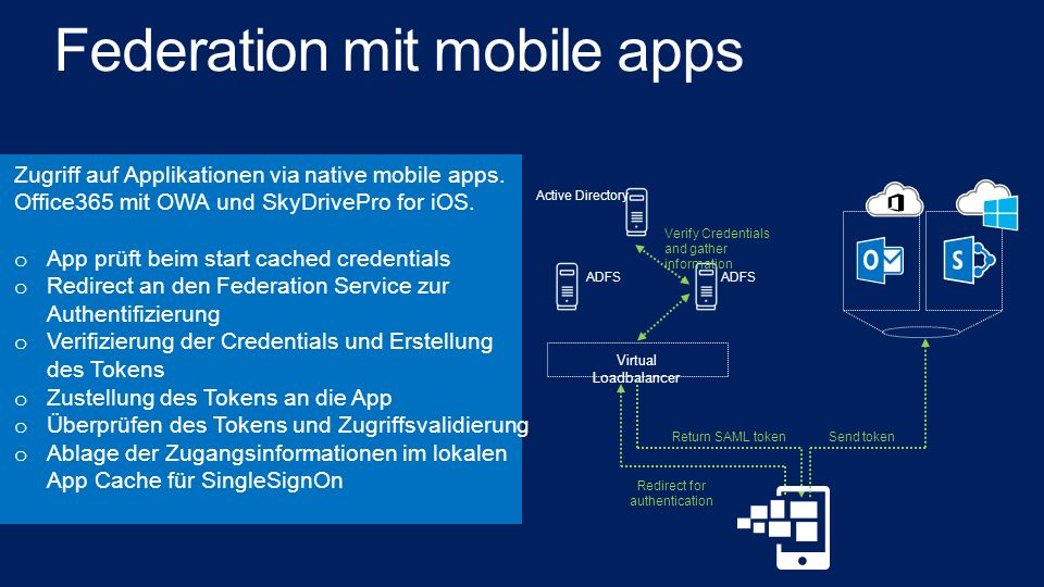 Federation mit mobile apps