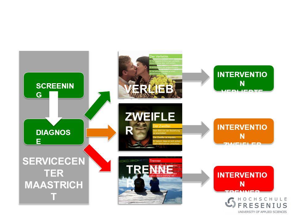 VERLIEBTE ZWEIFLER TRENNER SERVICECENTER MAASTRICHT INTERVENTION