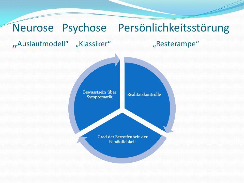 """Neurose Psychose Persönlichkeitsstörung """"Auslaufmodell """"Klassiker """"Resterampe"""