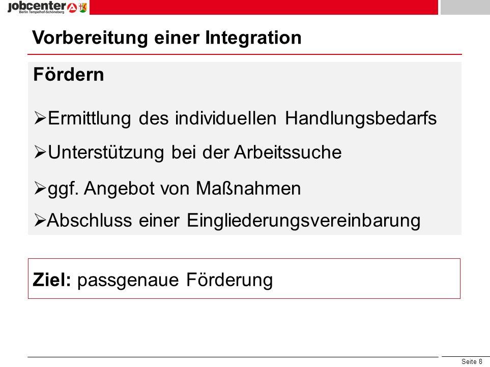 Vorbereitung einer Integration