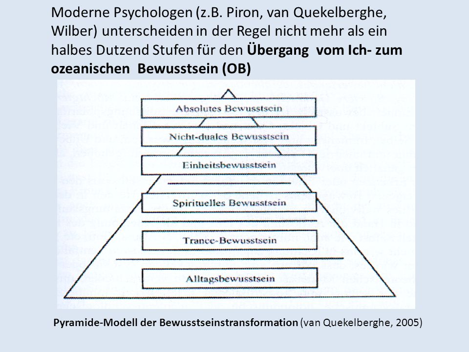 Moderne Psychologen (z. B