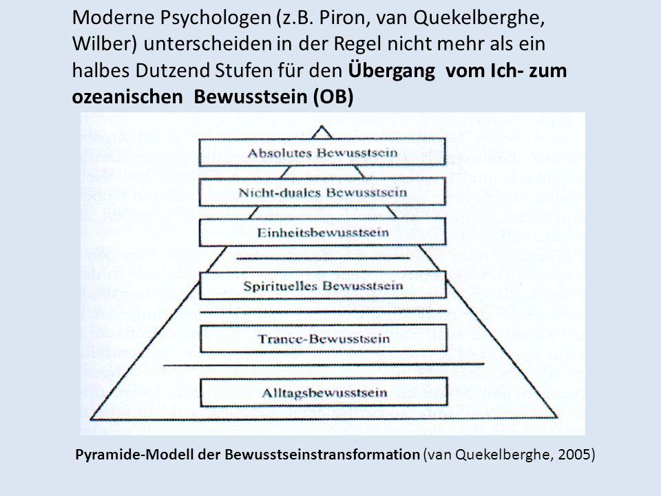 Moderne Psychologen (z. B