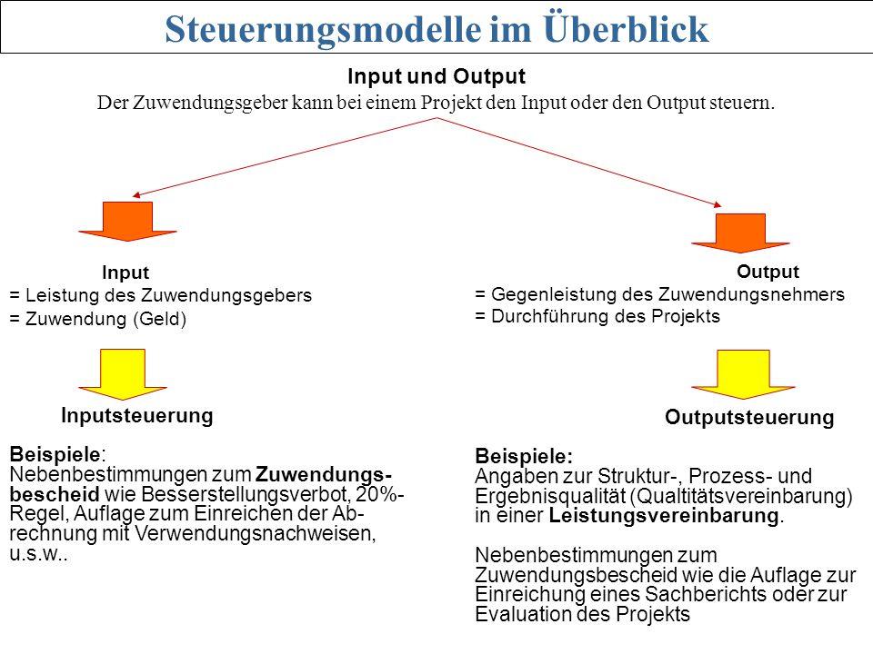 Steuerungsmodelle im Überblick