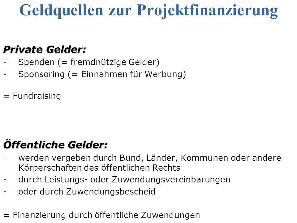 Geldquellen zur Projektfinanzierung
