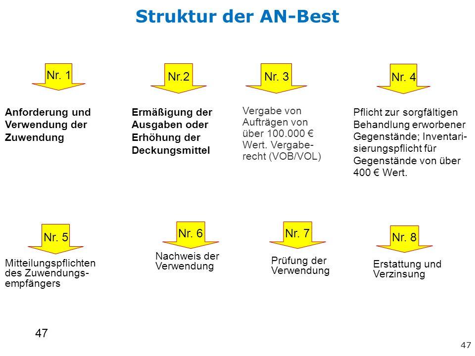 Struktur der AN-Best Nr. 1 Nr.2 Nr. 3 Nr. 4 Nr. 5 Nr. 6 Nr. 7 Nr. 8