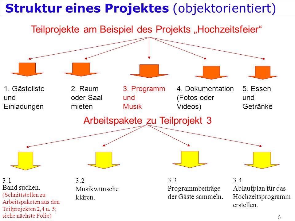 Struktur eines Projektes (objektorientiert)