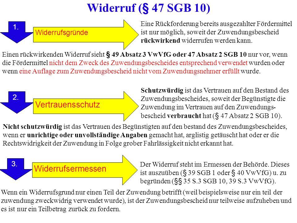 Widerruf (§ 47 SGB 10) Vertrauensschutz Widerrufsermessen 1. 1. 2. 3.