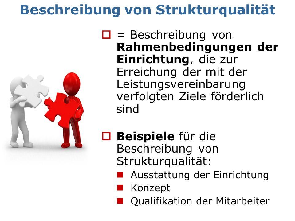 Beschreibung von Strukturqualität