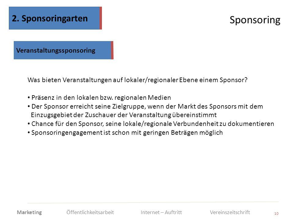 Sponsoring 2. Sponsoringarten Veranstaltungssponsoring