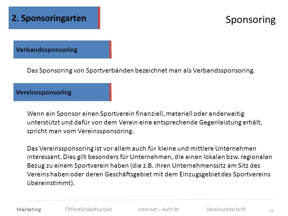 Sponsoring 2. Sponsoringarten Verbandssponsoring