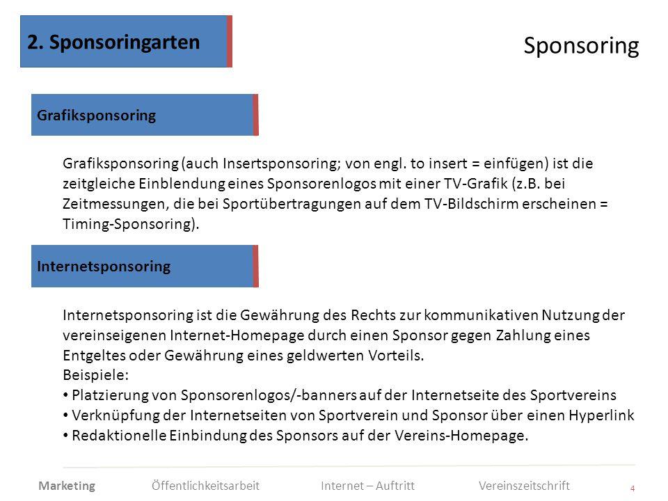 Sponsoring 2. Sponsoringarten Grafiksponsoring