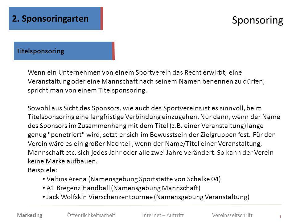 Sponsoring 2. Sponsoringarten Titelsponsoring