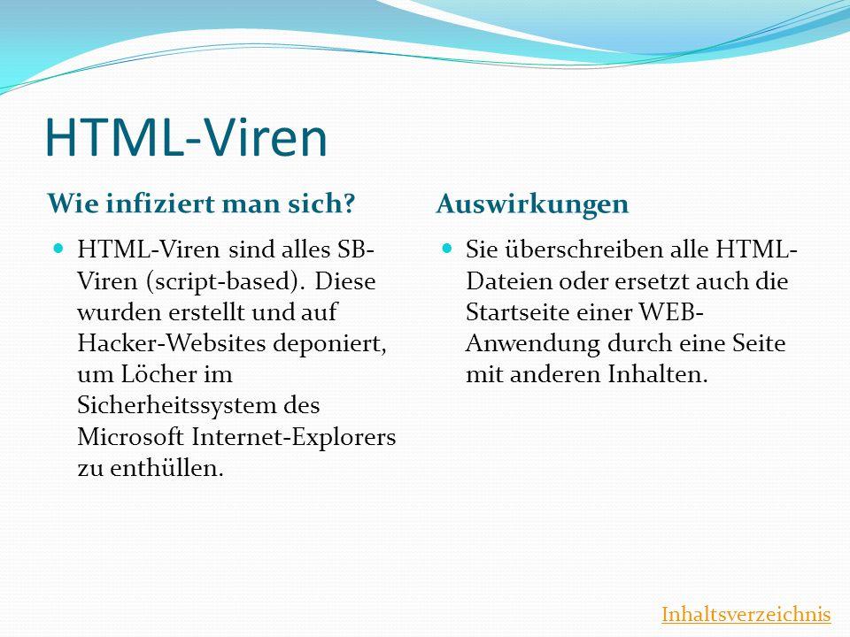 HTML-Viren Wie infiziert man sich Auswirkungen