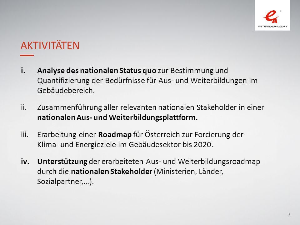 Aktivitäten Analyse des nationalen Status quo zur Bestimmung und Quantifizierung der Bedürfnisse für Aus- und Weiterbildungen im Gebäudebereich.