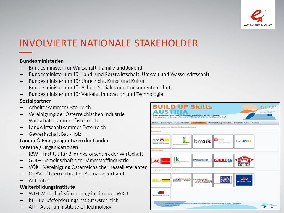Involvierte Nationale Stakeholder