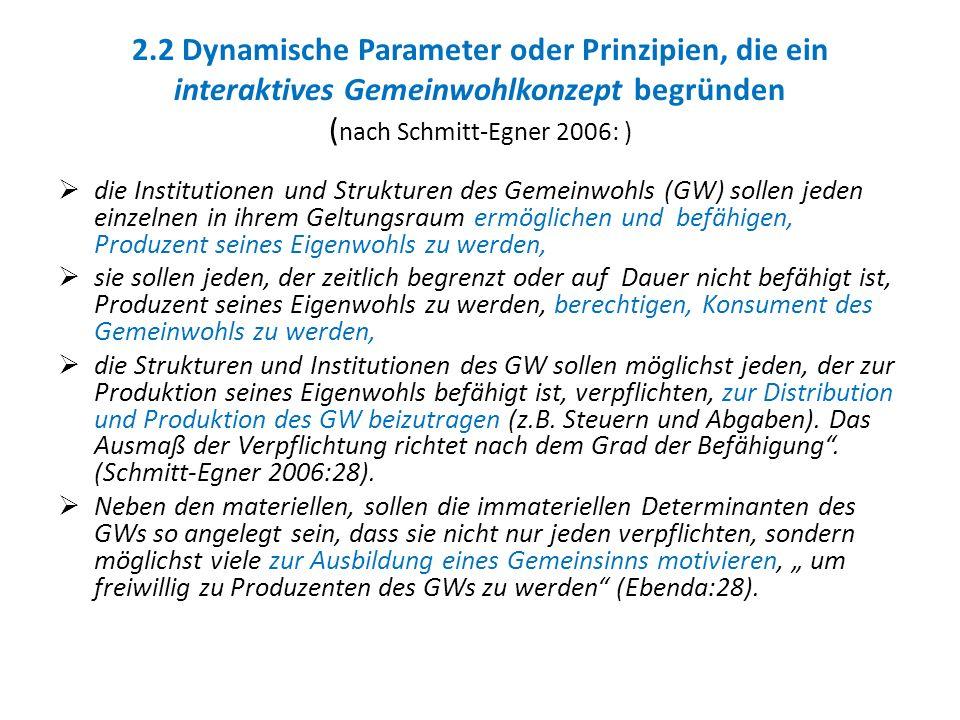 2.2 Dynamische Parameter oder Prinzipien, die ein interaktives Gemeinwohlkonzept begründen (nach Schmitt-Egner 2006: )
