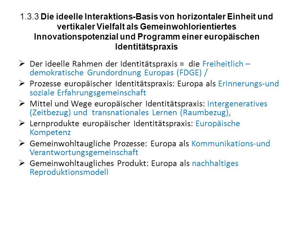1.3.3 Die ideelle Interaktions-Basis von horizontaler Einheit und vertikaler Vielfalt als Gemeinwohlorientiertes Innovationspotenzial und Programm einer europäischen Identitätspraxis