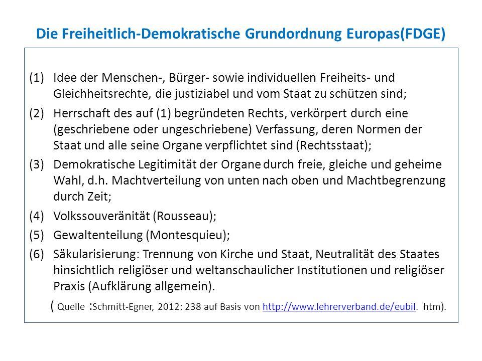 Die Freiheitlich-Demokratische Grundordnung Europas(FDGE)