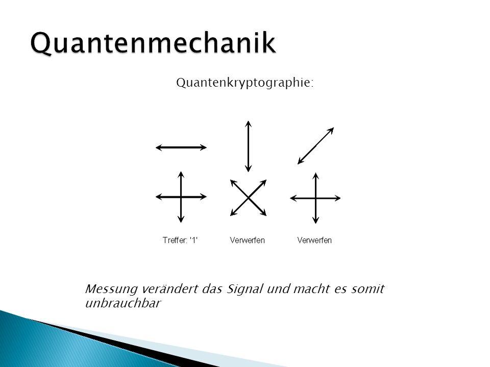 Quantenkryptographie: