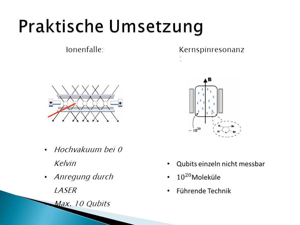 Praktische Umsetzung Ionenfalle: Kernspinresonanz: