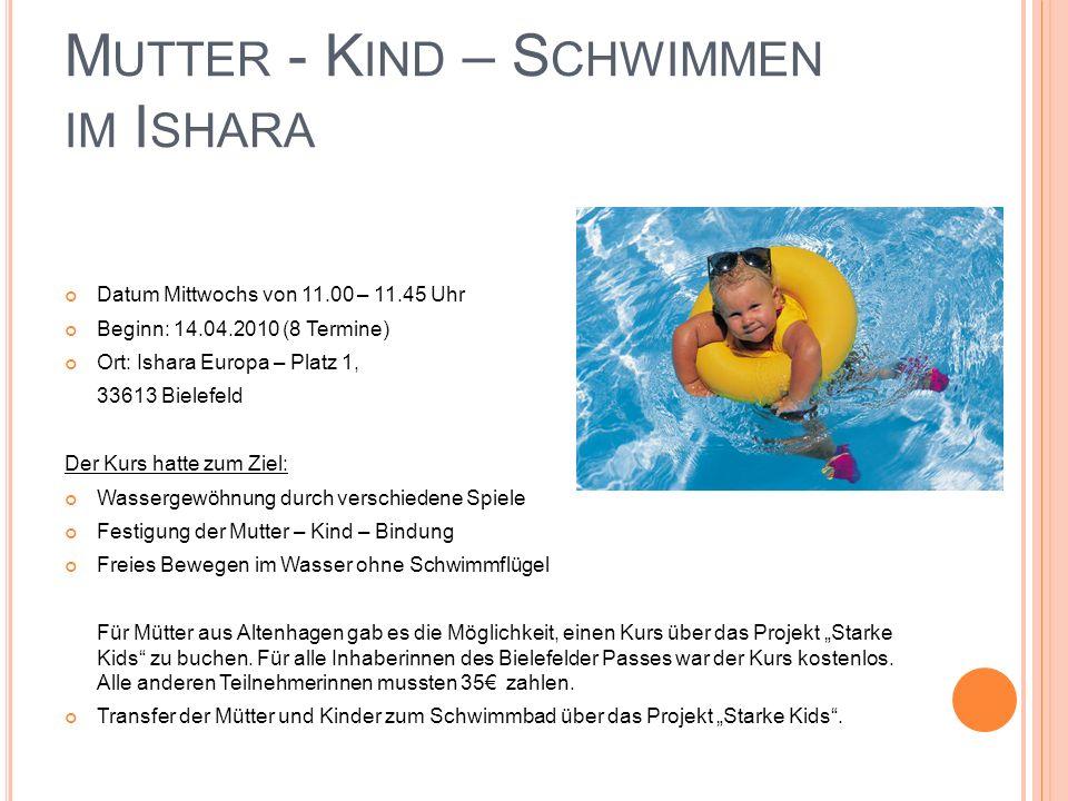 Mutter - Kind – Schwimmen im Ishara