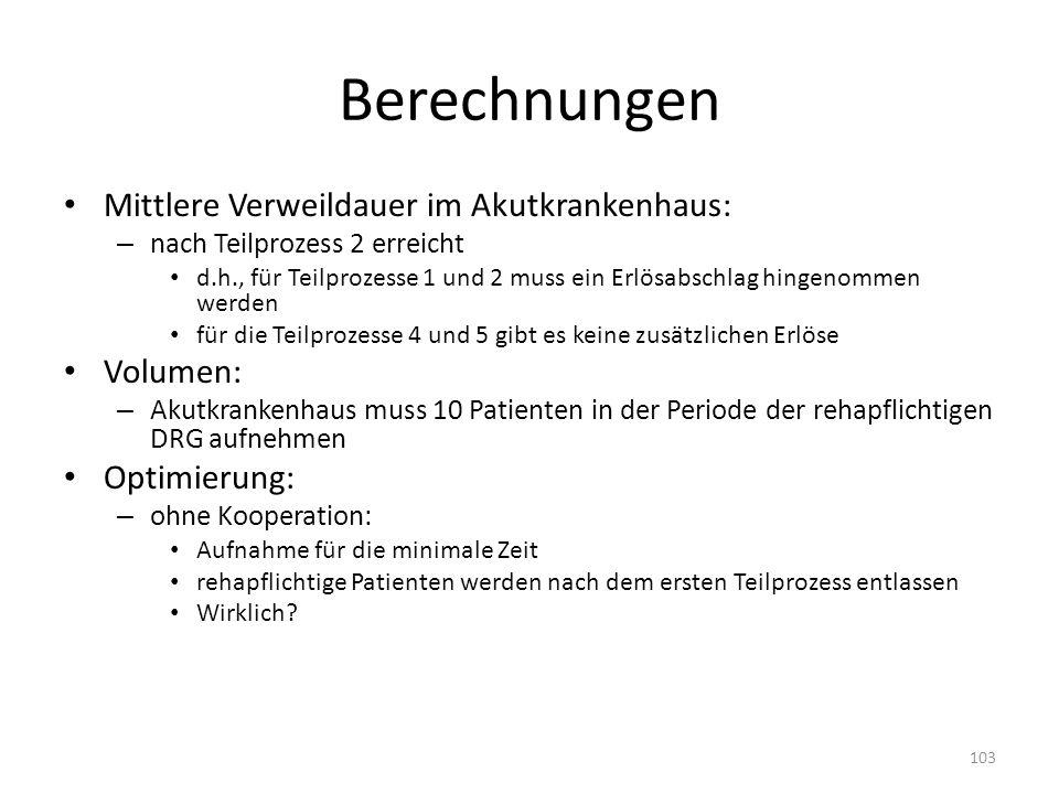 Berechnungen Mittlere Verweildauer im Akutkrankenhaus: Volumen: