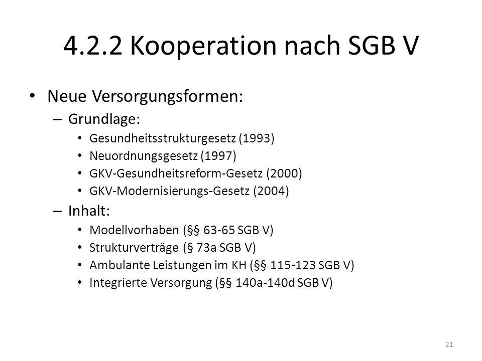 4.2.2 Kooperation nach SGB V Neue Versorgungsformen: Grundlage: