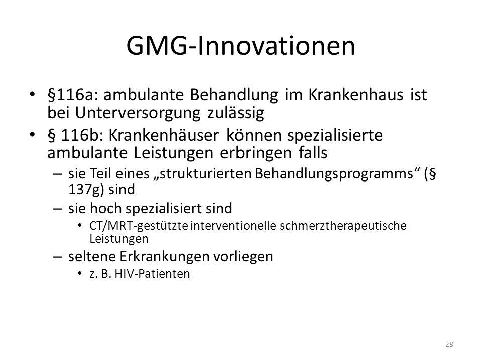GMG-Innovationen §116a: ambulante Behandlung im Krankenhaus ist bei Unterversorgung zulässig.