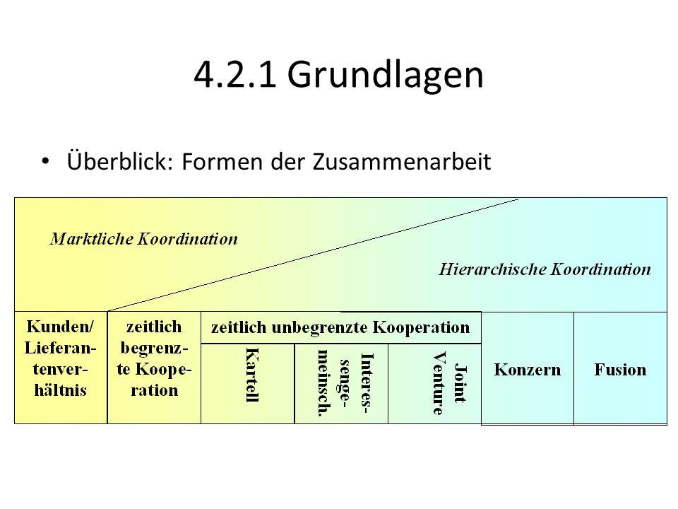 4.2.1 Grundlagen Überblick: Formen der Zusammenarbeit
