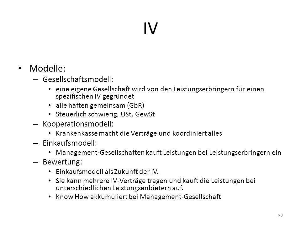 IV Modelle: Gesellschaftsmodell: Kooperationsmodell: Einkaufsmodell: