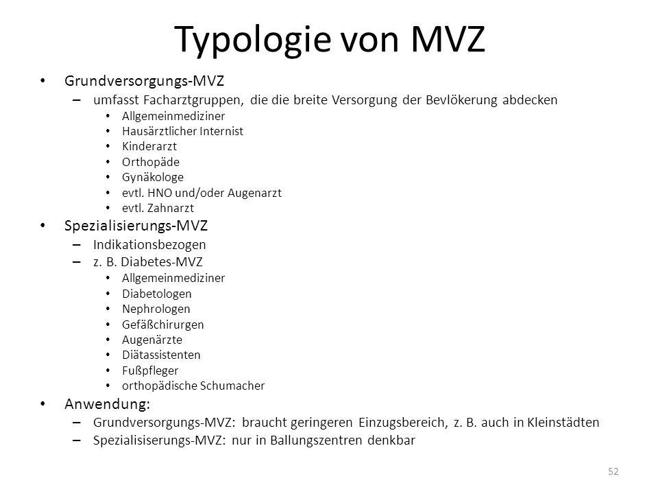 Typologie von MVZ Grundversorgungs-MVZ Spezialisierungs-MVZ Anwendung:
