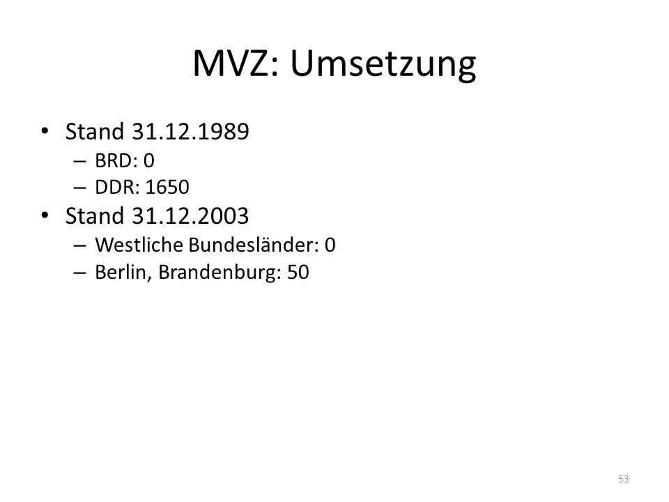 MVZ: Umsetzung Stand 31.12.1989 Stand 31.12.2003 BRD: 0 DDR: 1650
