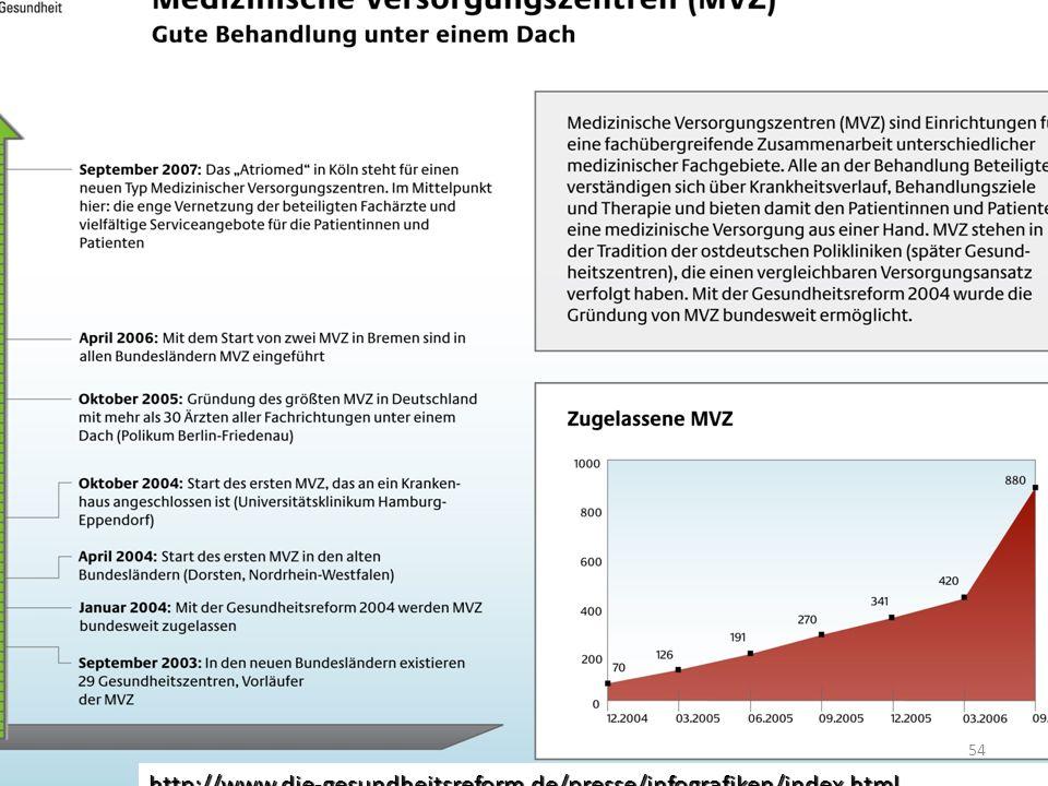 http://www.die-gesundheitsreform.de/presse/infografiken/index.html