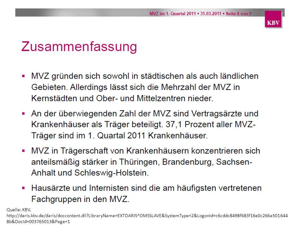 Quelle: KBV, http://daris. kbv. de/daris/doccontent. dll