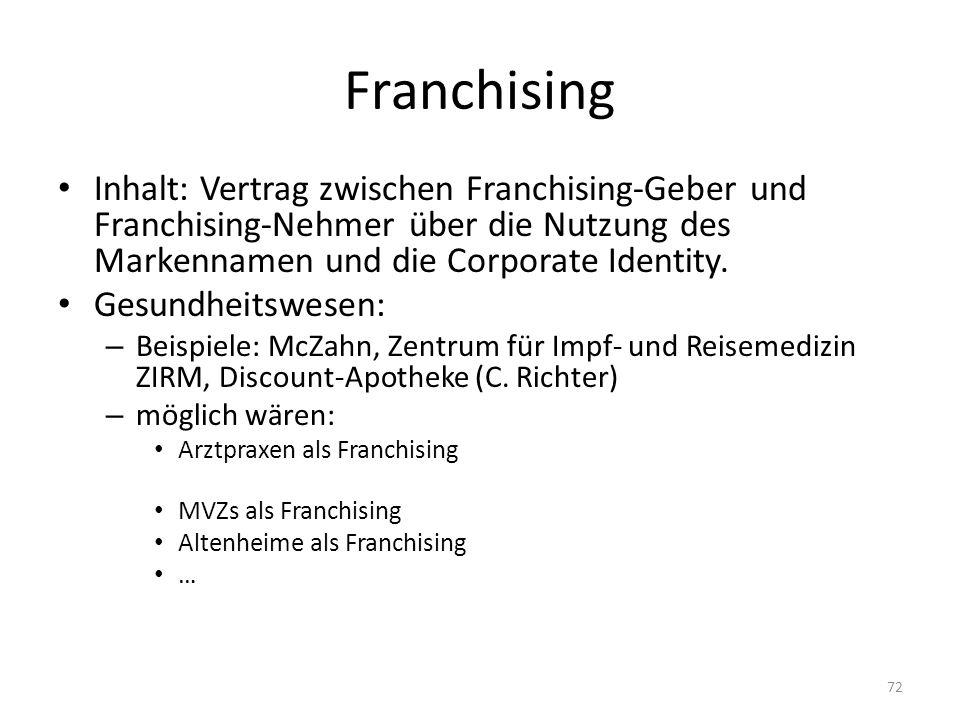 Franchising Inhalt: Vertrag zwischen Franchising-Geber und Franchising-Nehmer über die Nutzung des Markennamen und die Corporate Identity.