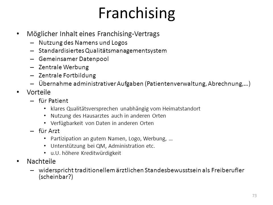 Franchising Möglicher Inhalt eines Franchising-Vertrags Vorteile