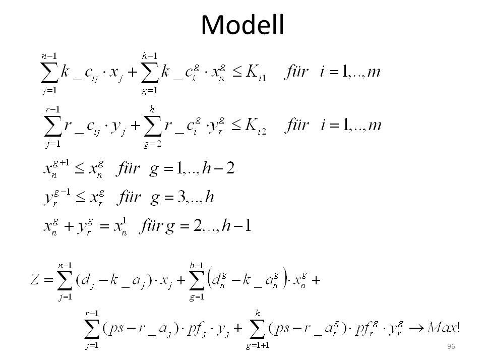 Modell
