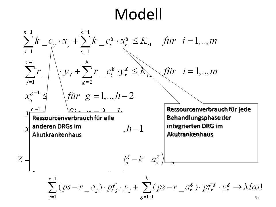 Modell Ressourcenverbrauch für jede Behandlungsphase der integrierten DRG im Akutrankenhaus.