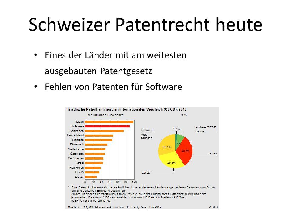 Schweizer Patentrecht heute