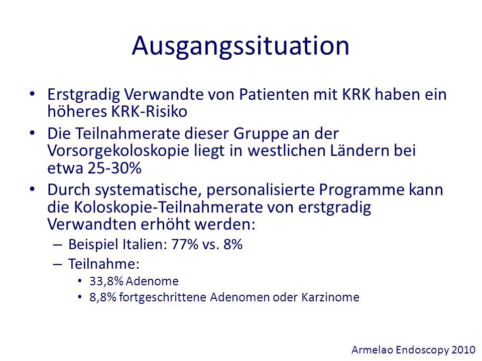 Ausgangssituation Erstgradig Verwandte von Patienten mit KRK haben ein höheres KRK-Risiko.