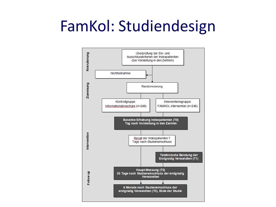 FamKol: Studiendesign
