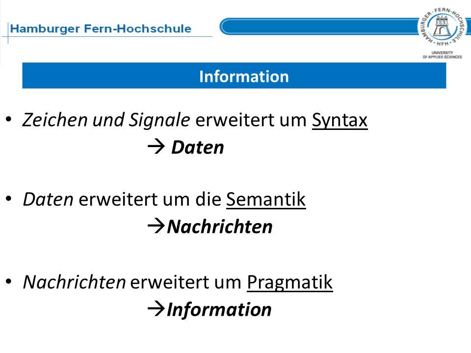 Zeichen und Signale erweitert um Syntax  Daten