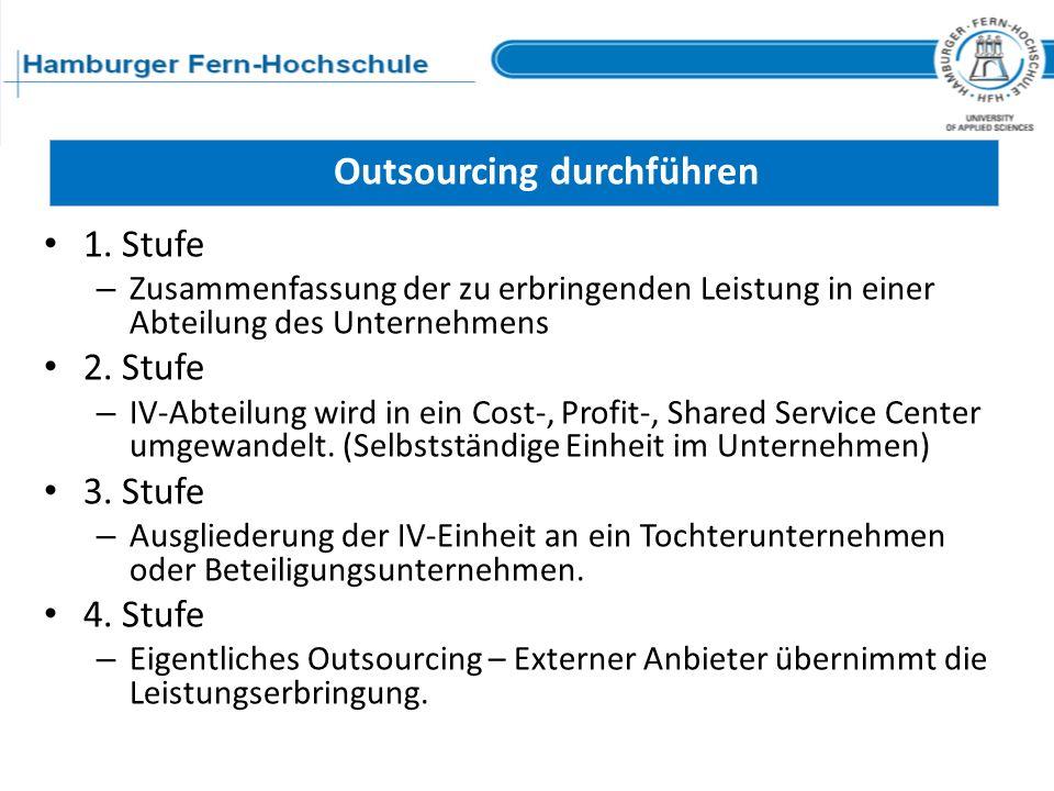 Outsourcing durchführen