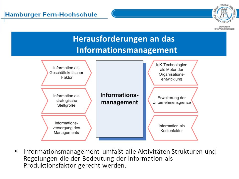 Herausforderungen an das Informationsmanagement
