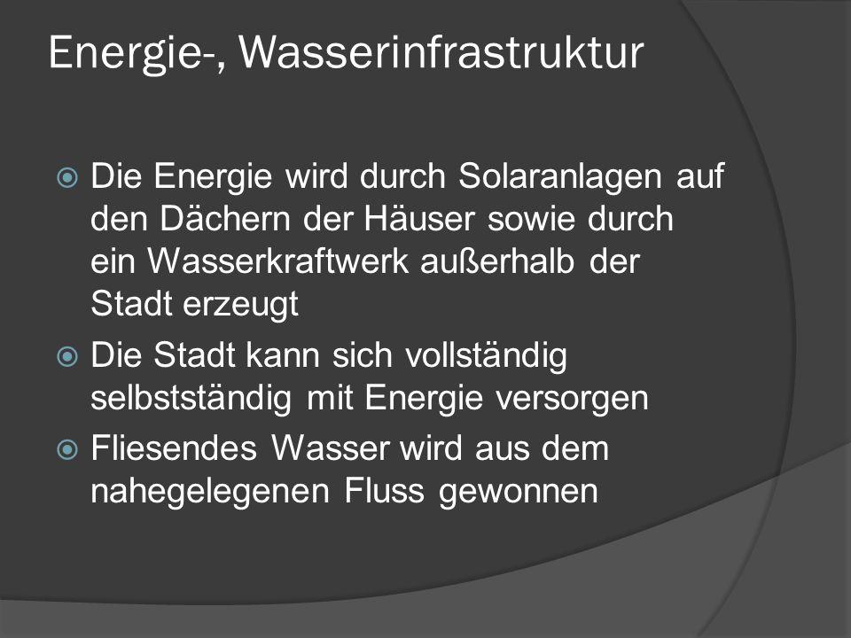 Energie-, Wasserinfrastruktur