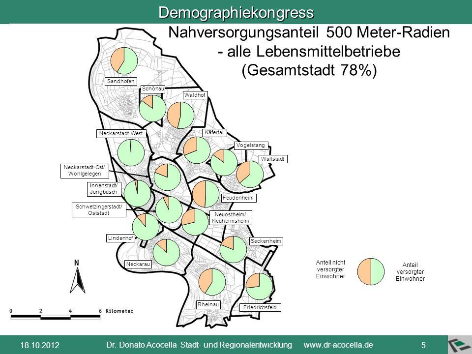 Nahversorgungsanteil 500 Meter-Radien - alle Lebensmittelbetriebe (Gesamtstadt 78%)