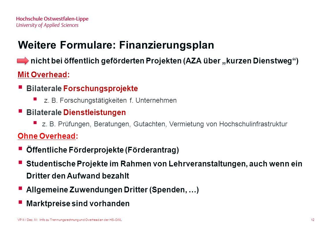 Weitere Formulare: Finanzierungsplan