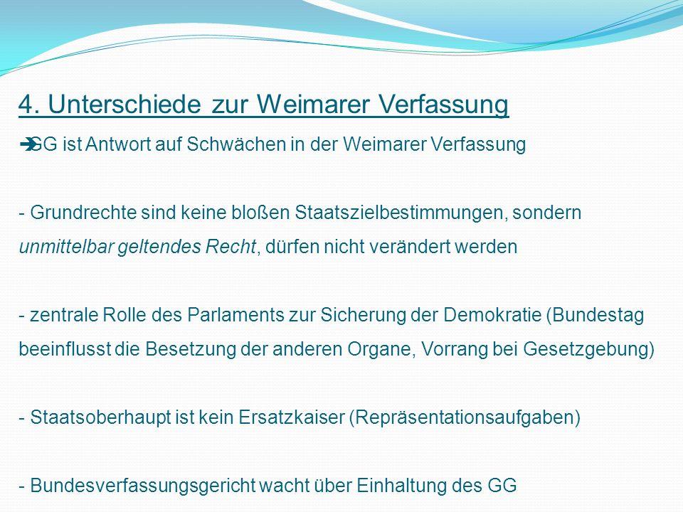 4. Unterschiede zur Weimarer Verfassung