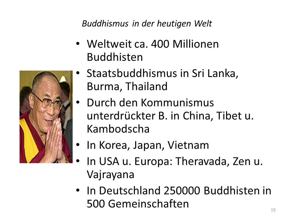 Buddhismus in der heutigen Welt