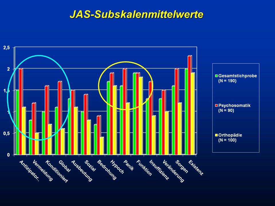 JAS-Subskalenmittelwerte